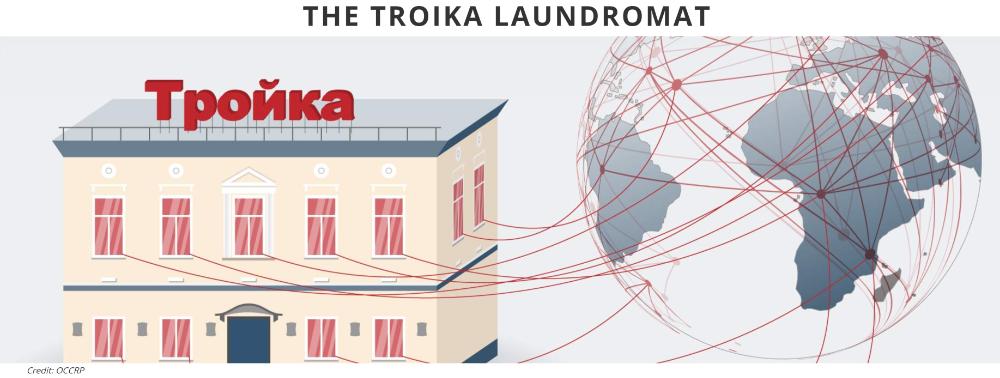 1.3 Million Leaked Transactions Link Major Banks to $8.8 Billion Laundromat