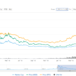 Charlie Lee: 'I Thought Litecoin Was Going to Hit $1,000'