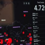 Five Ways Blockchain Tech Can Help Us During This Pandemic